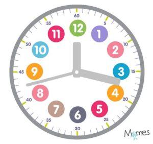 une infographie d'horloge pour apprendre l'heure